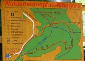 Walderlebnispfad Möggers